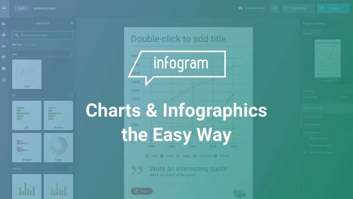 Come creare un'infografica o un grafico interattivo con Infogram